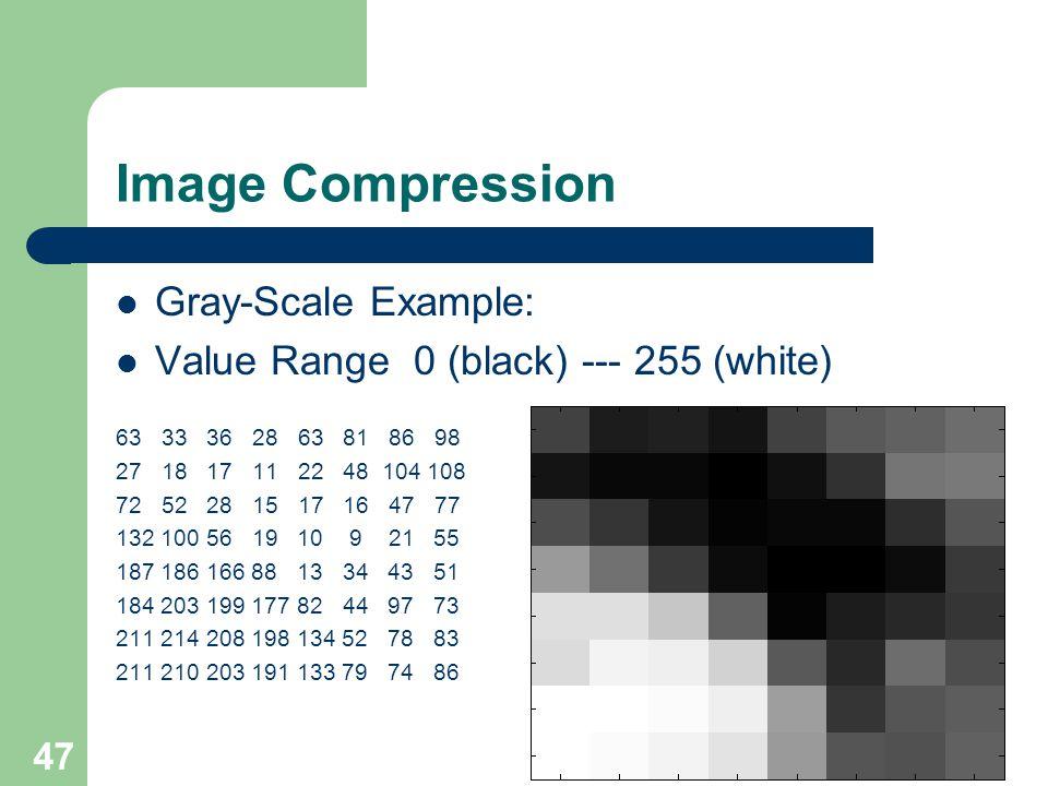 Image Compression Gray-Scale Example: Value Range 0 (black) --- 255 (white) 63 33 36 28 63 81 86 98 27 18 17 11 22 48 104 108 72 52 28 15 17 16 47 77