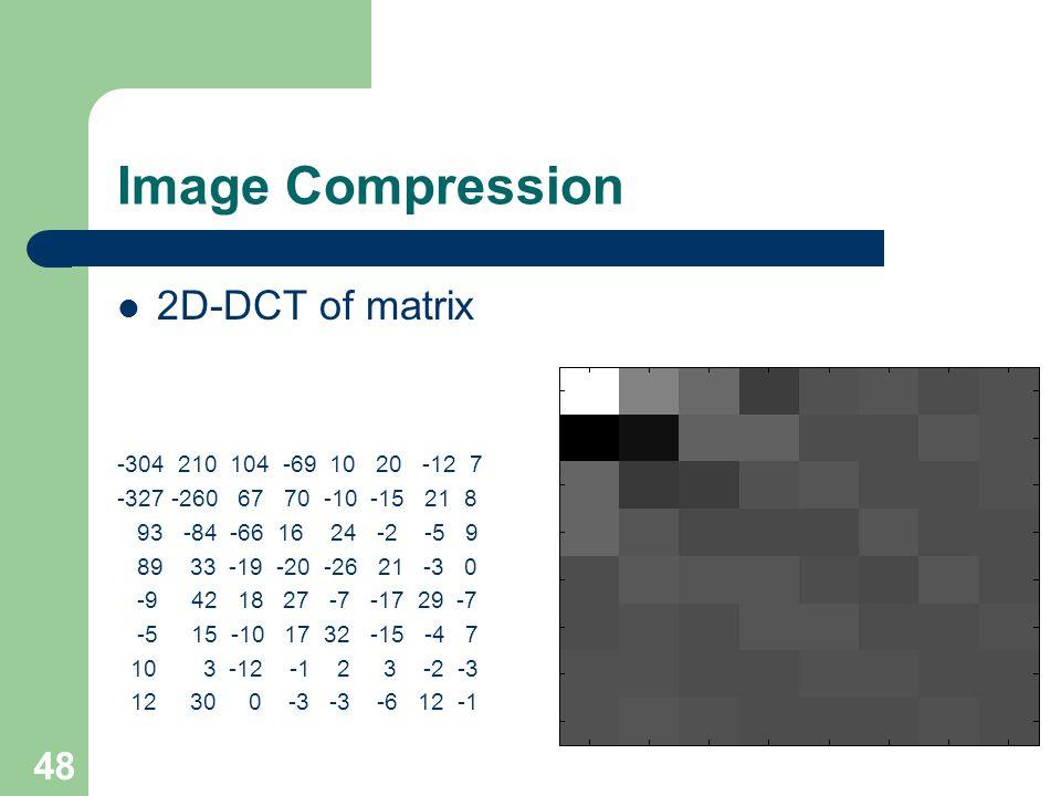 Image Compression 2D-DCT of matrix -304 210 104 -69 10 20 -12 7 -327 -260 67 70 -10 -15 21 8 93 -84 -66 16 24 -2 -5 9 89 33 -19 -20 -26 21 -3 0 -9 42