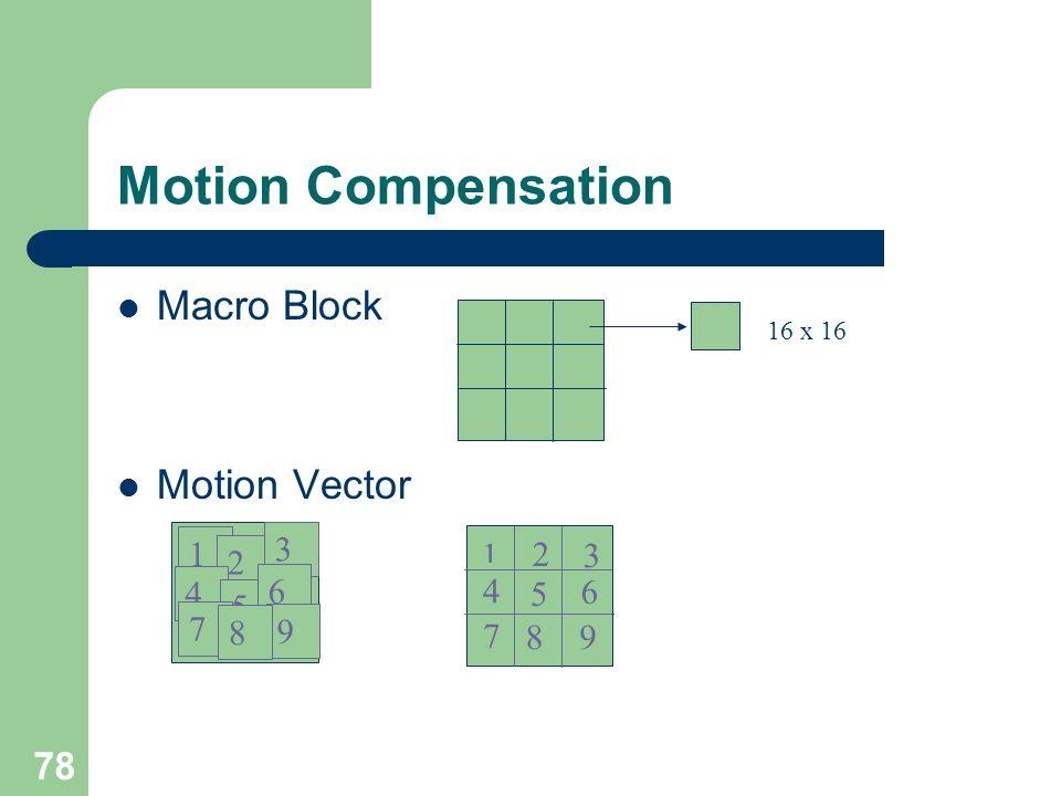 Motion Compensation Macro Block Motion Vector 16 x 16 1 2 3 4 5 6 7 9 8 1 8 9 6 2 3 4 5 7 78