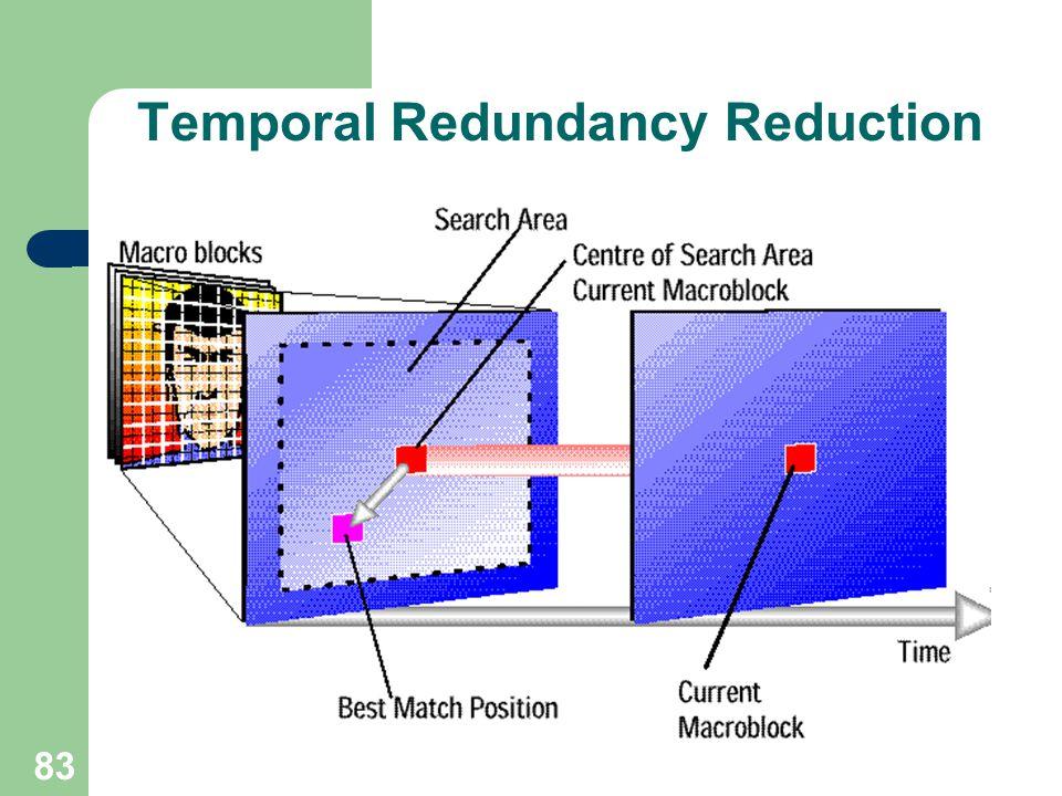 Temporal Redundancy Reduction 83