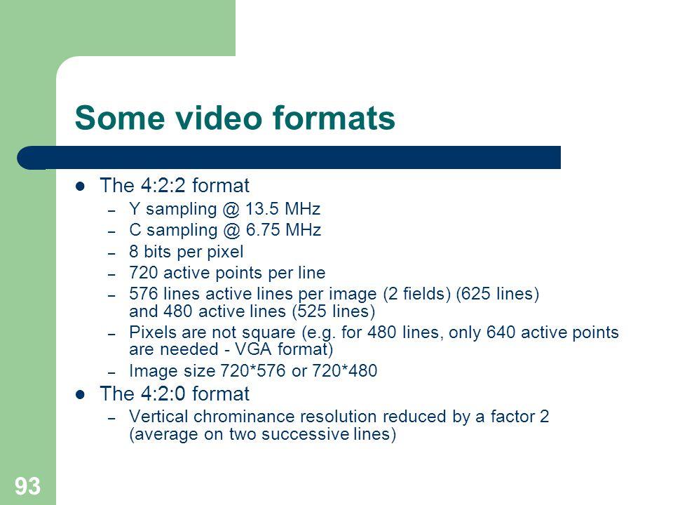 93 Some video formats The 4:2:2 format – Y sampling @ 13.5 MHz – C sampling @ 6.75 MHz – 8 bits per pixel – 720 active points per line – 576 lines act