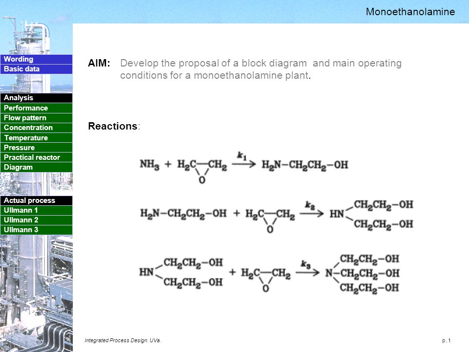 p. 1 Wording Basic data Analysis Performance Flow pattern Concentration Temperature Pressure Practical reactor Diagram Actual process Ullmann 1 Ullman