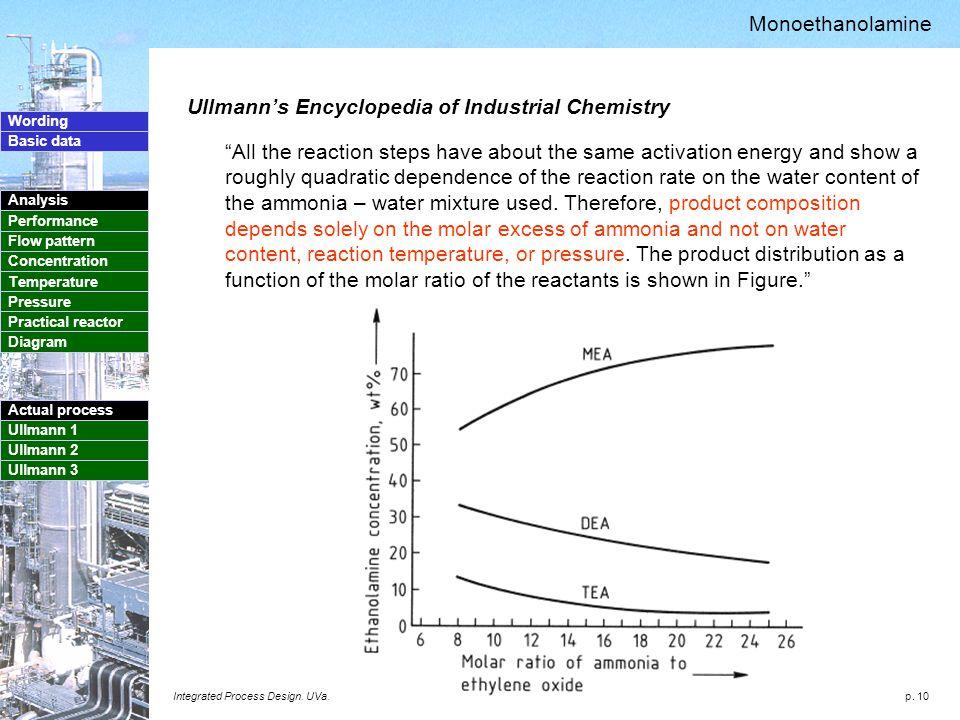 p. 10 Wording Basic data Analysis Performance Flow pattern Concentration Temperature Pressure Practical reactor Diagram Actual process Ullmann 1 Ullma