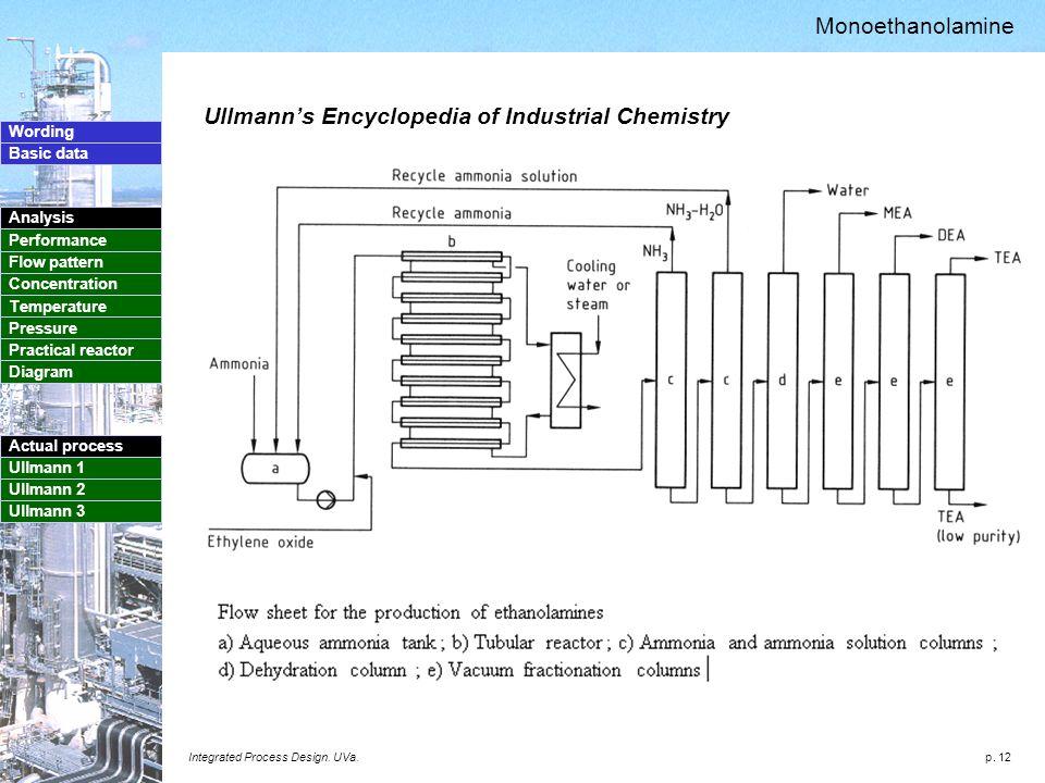 p. 12 Wording Basic data Analysis Performance Flow pattern Concentration Temperature Pressure Practical reactor Diagram Actual process Ullmann 1 Ullma