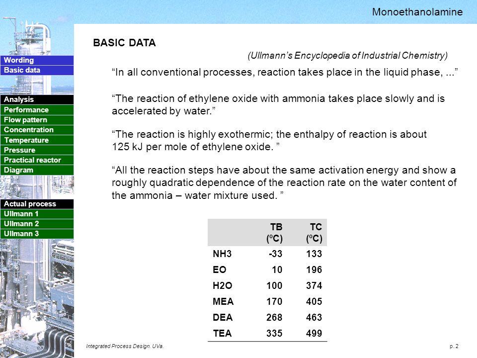 p. 2 Wording Basic data Analysis Performance Flow pattern Concentration Temperature Pressure Practical reactor Diagram Actual process Ullmann 1 Ullman
