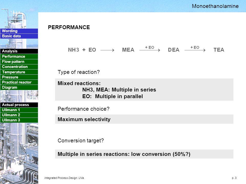 p. 3 Wording Basic data Analysis Performance Flow pattern Concentration Temperature Pressure Practical reactor Diagram Actual process Ullmann 1 Ullman