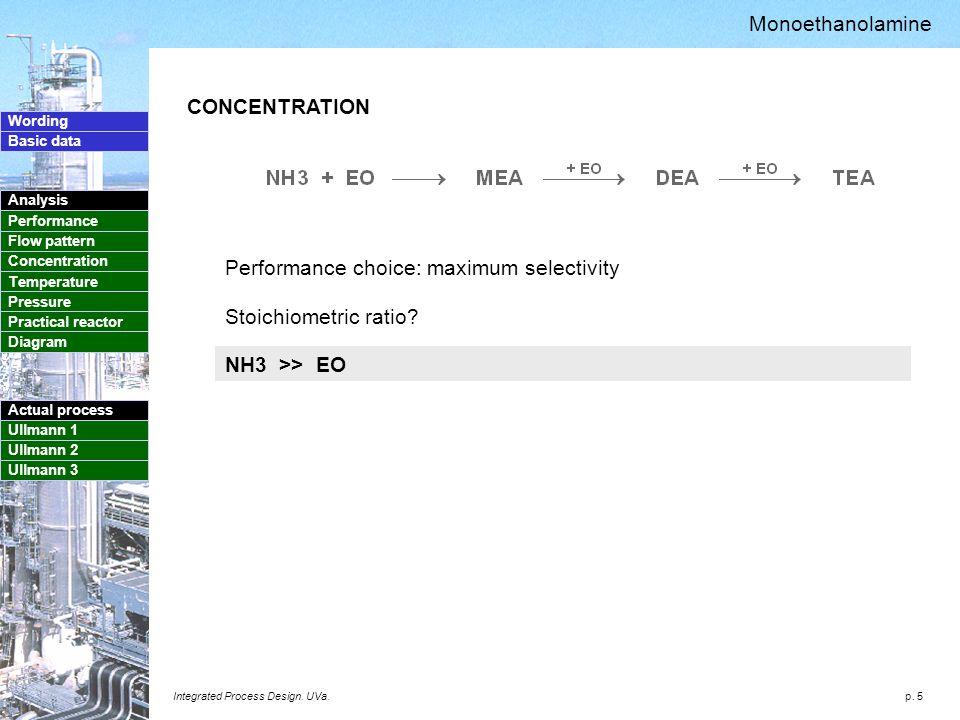 p. 5 Wording Basic data Analysis Performance Flow pattern Concentration Temperature Pressure Practical reactor Diagram Actual process Ullmann 1 Ullman