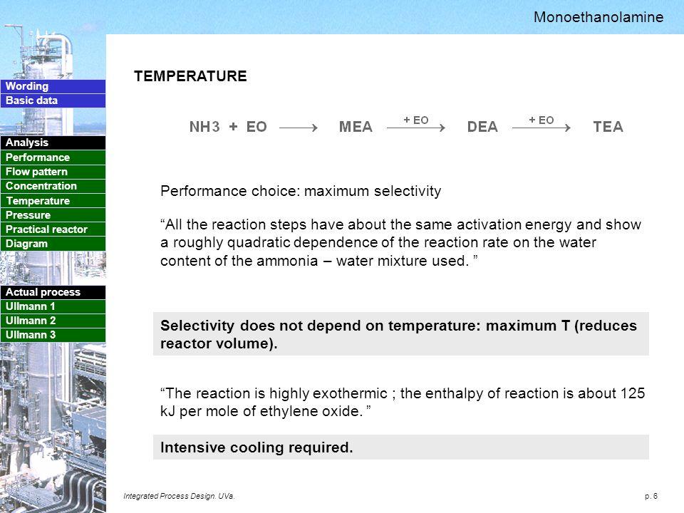 p. 6 Wording Basic data Analysis Performance Flow pattern Concentration Temperature Pressure Practical reactor Diagram Actual process Ullmann 1 Ullman