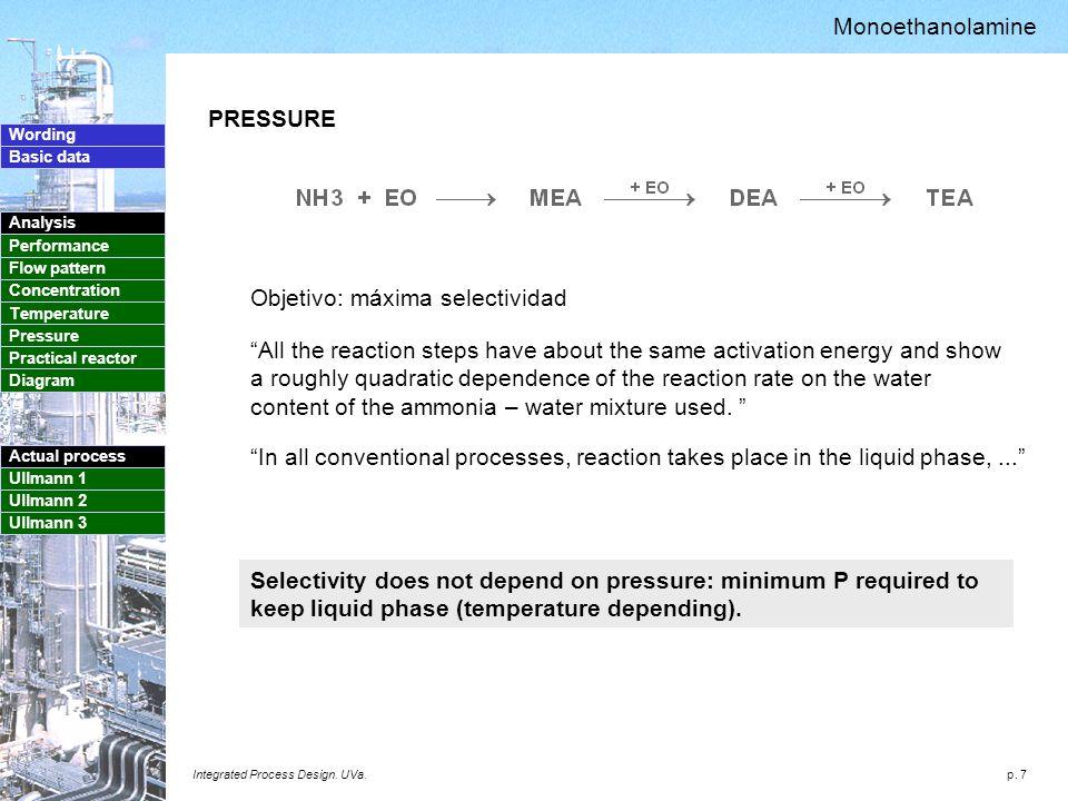 p. 7 Wording Basic data Analysis Performance Flow pattern Concentration Temperature Pressure Practical reactor Diagram Actual process Ullmann 1 Ullman