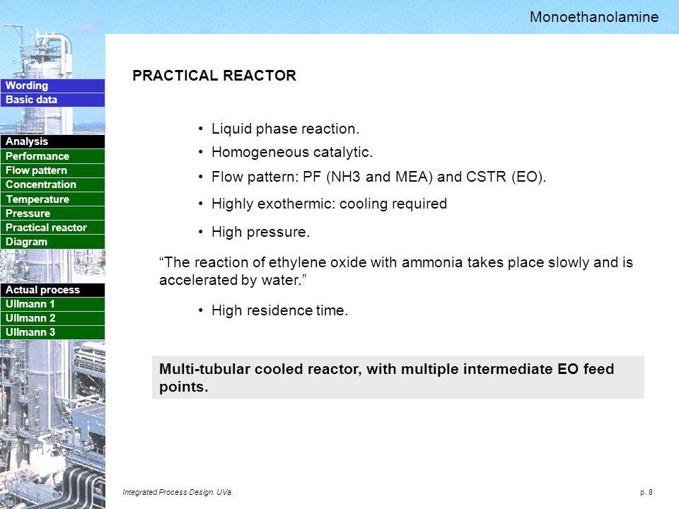 p. 8 Wording Basic data Analysis Performance Flow pattern Concentration Temperature Pressure Practical reactor Diagram Actual process Ullmann 1 Ullman