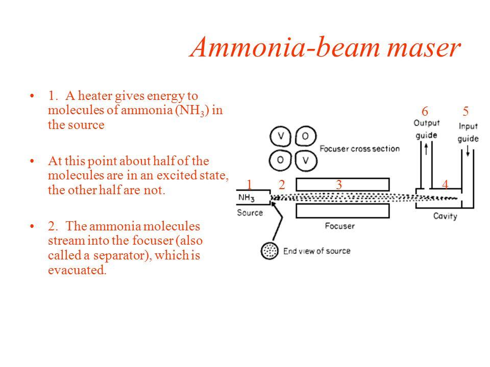 Ammonia-beam maser 1.