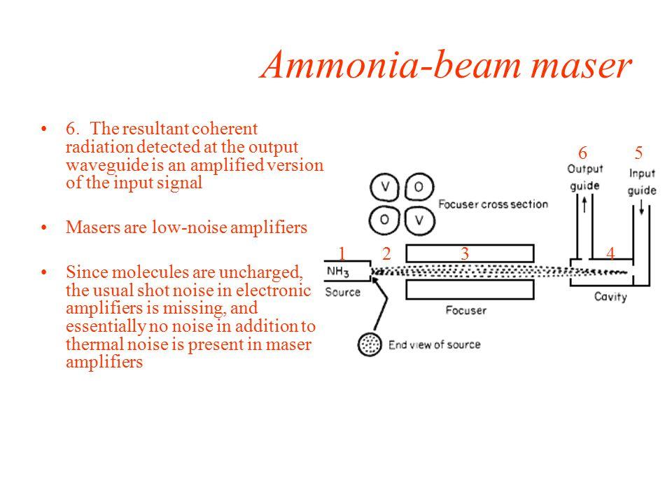 Ammonia-beam maser 6.