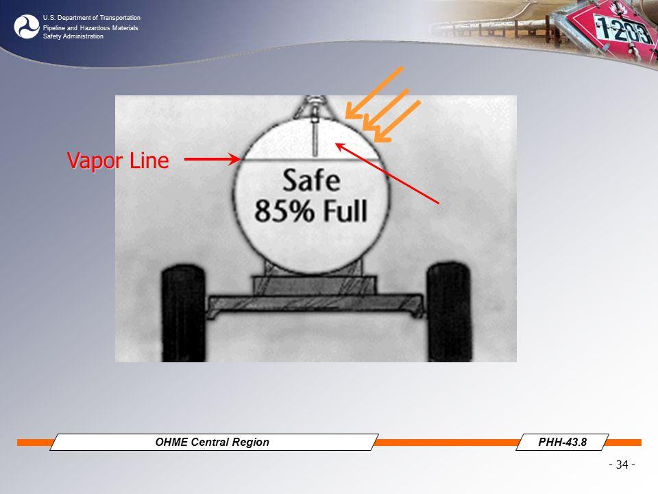 U.S. Department of Transportation Pipeline and Hazardous Materials Safety Administration OHME Central RegionPHH-43.8 - 34 - Vapor Line