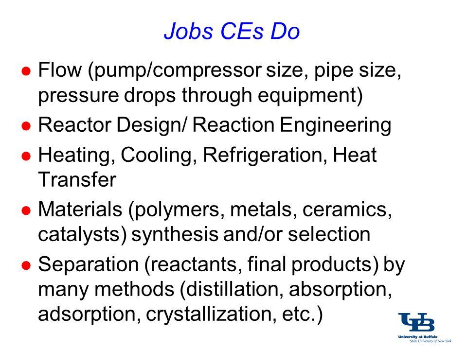 Jobs CEs Do l Plant Design / Process Optimization l Safety l Plant Operation l Environmental / Waste Treatment l Sales, Marketing, Distribution l Law, Medicine, Management l Education