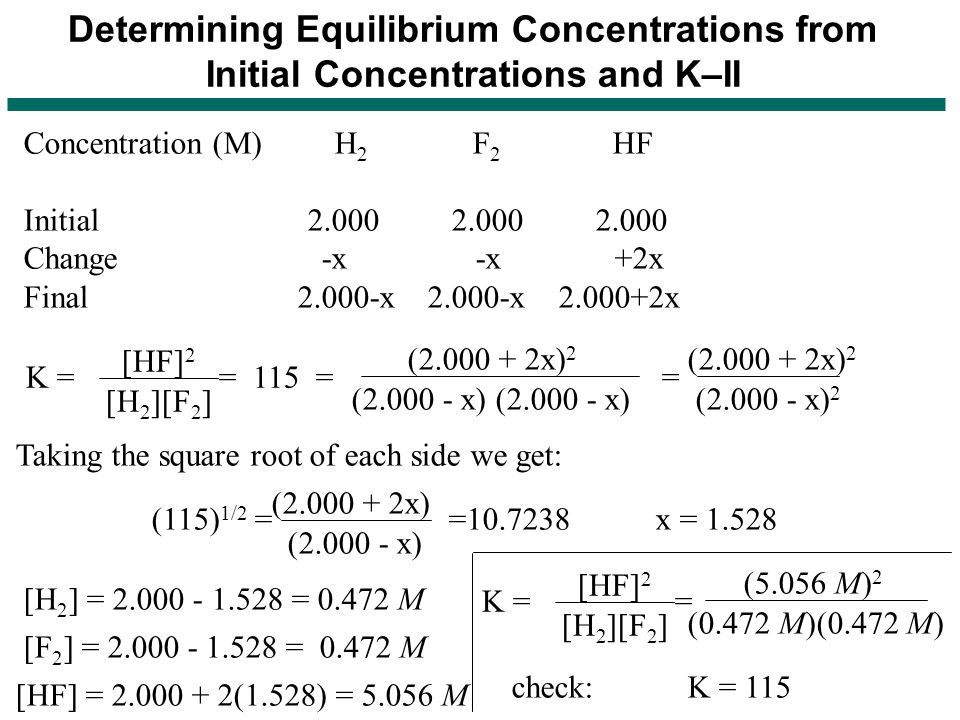 Determining Equilibrium Concentrations from Initial Concentrations and K–II Concentration (M) H 2 F 2 HF Initial 2.000 2.000 2.000 Change -x -x +2x Final 2.000-x 2.000-x 2.000+2x K = = 115 = = [HF] 2 [H 2 ][F 2 ] (2.000 + 2x) 2 (2.000 - x) (2.000 + 2x) 2 (2.000 - x) 2 Taking the square root of each side we get: (115) 1/2 = =10.7238 (2.000 + 2x) (2.000 - x) x = 1.528 [H 2 ] = 2.000 - 1.528 = 0.472 M [F 2 ] = 2.000 - 1.528 = 0.472 M [HF] = 2.000 + 2(1.528) = 5.056 M K = = [HF] 2 [H 2 ][F 2 ] (5.056 M) 2 (0.472 M)(0.472 M) K = 115check: