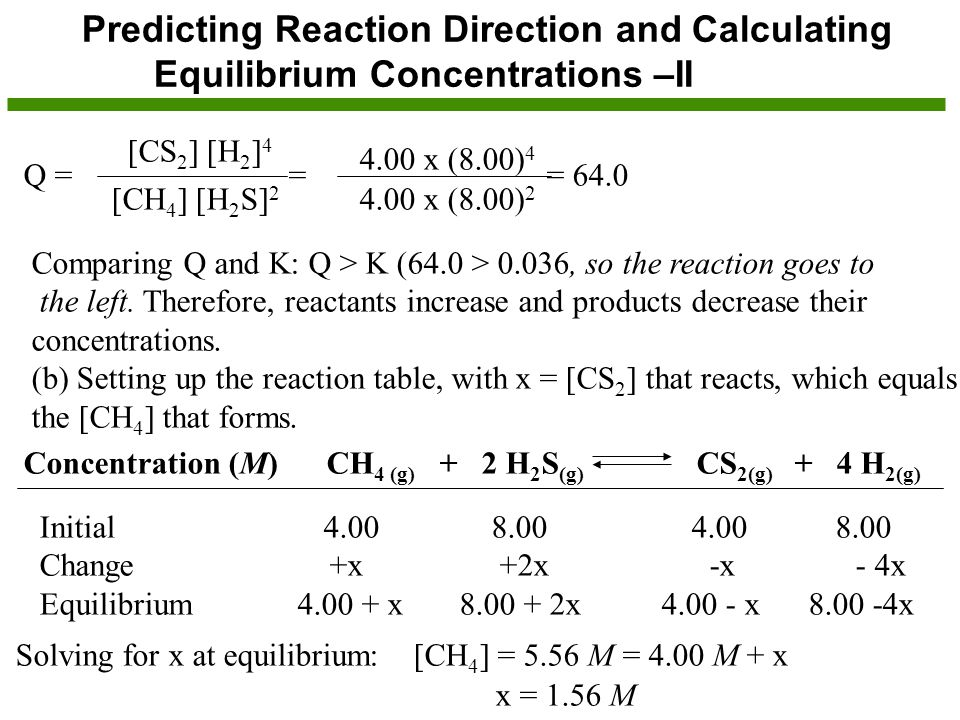 Predicting Reaction Direction and Calculating Equilibrium Concentrations –II Q = = = 64.0 [CS 2 ] [H 2 ] 4 [CH 4 ] [H 2 S] 2 4.00 x (8.00) 4 4.00 x (8.00) 2 Comparing Q and K: Q > K (64.0 > 0.036, so the reaction goes to the left.