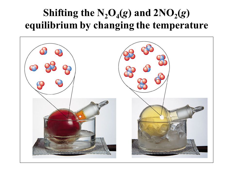 Shifting the N 2 O 4 (g) and 2NO 2 (g) equilibrium by changing the temperature