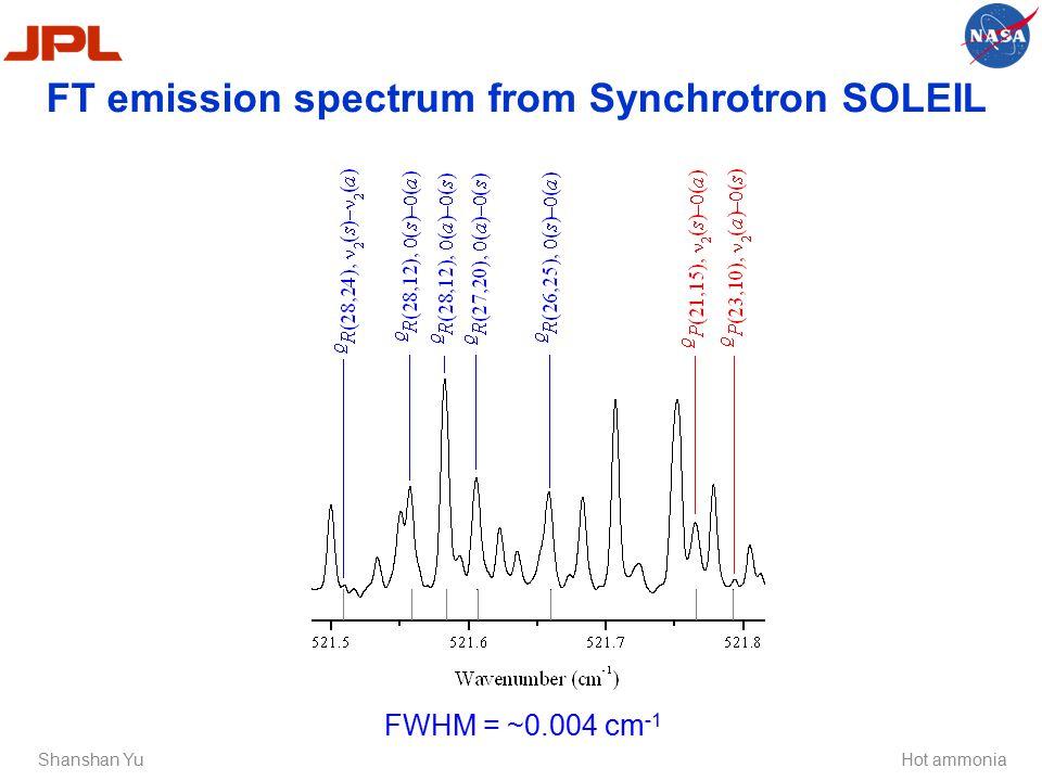 FT emission spectrum from Synchrotron SOLEIL Shanshan YuHot ammonia FWHM = ~0.004 cm -1
