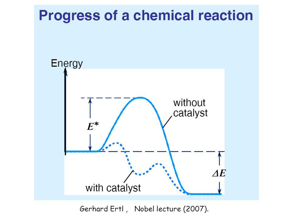 Gerhard Ertl, Nobel lecture (2007).