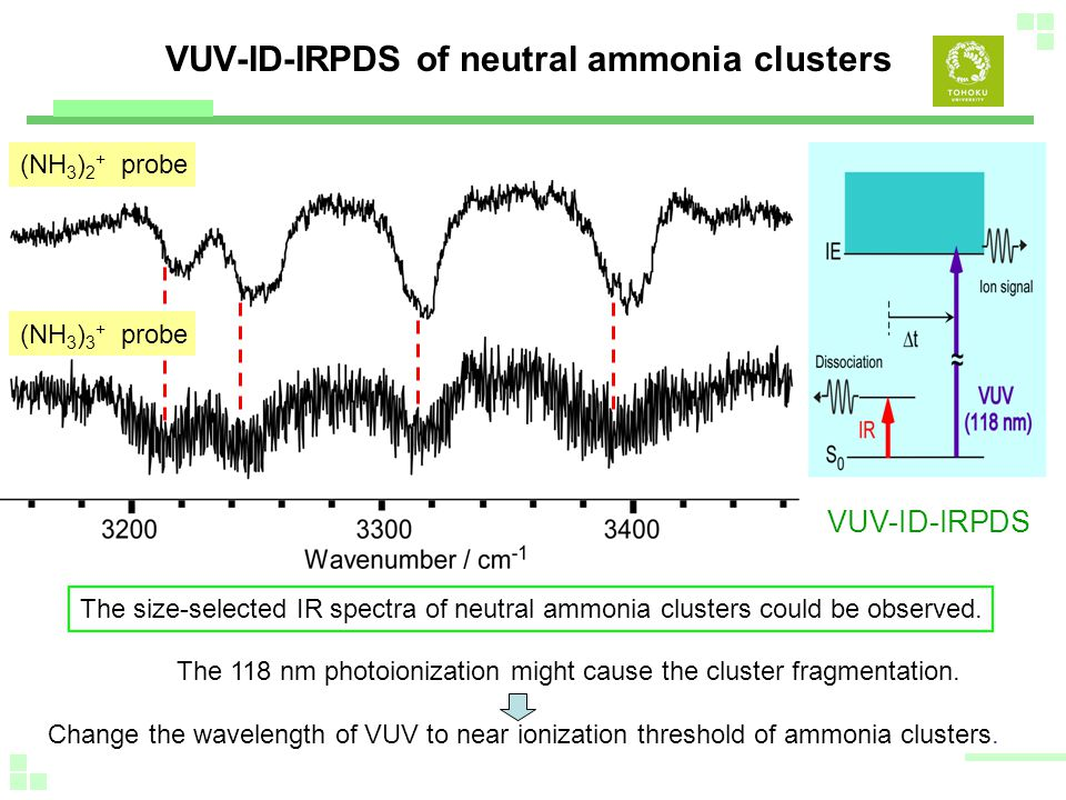 VUV-ID-IRPDS of neutral ammonia clusters The size-selected IR spectra of neutral ammonia clusters could be observed.
