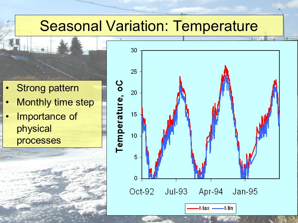 Seasonal Variation: Temperature Strong pattern Monthly time step Importance of physical processes