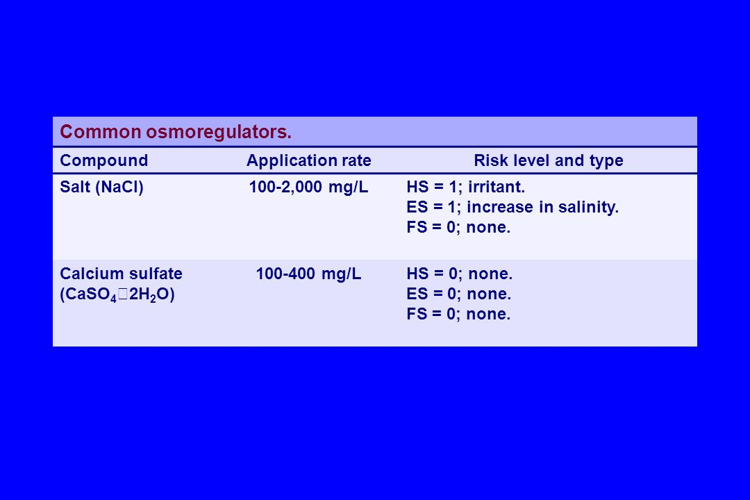 Common osmoregulators. CompoundApplication rateRisk level and type Salt (NaCl)100-2,000 mg/LHS = 1; irritant. ES = 1; increase in salinity. FS = 0; no