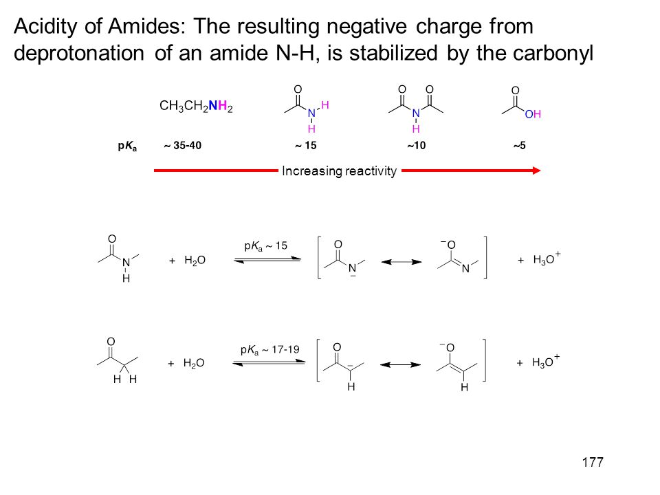 177 Acidity of Amides: The resulting negative charge from deprotonation of an amide N-H, is stabilized by the carbonyl Increasing reactivity