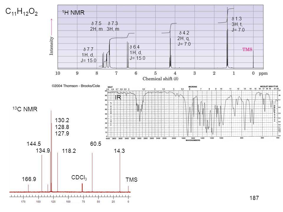 187 C 11 H 12 O 2 118.2 144.5 134.9 130.2 128.8 127.9 CDCl 3 166.9 60.5 14.3  7.7 1H, d, J= 15.0  6.4 1H, d, J= 15.0  7.5 2H, m  7.3 3H, m  4.2 2H, q, J= 7.0  1.3 3H, t, J= 7.0 1 H NMR 13 C NMR TMS IR