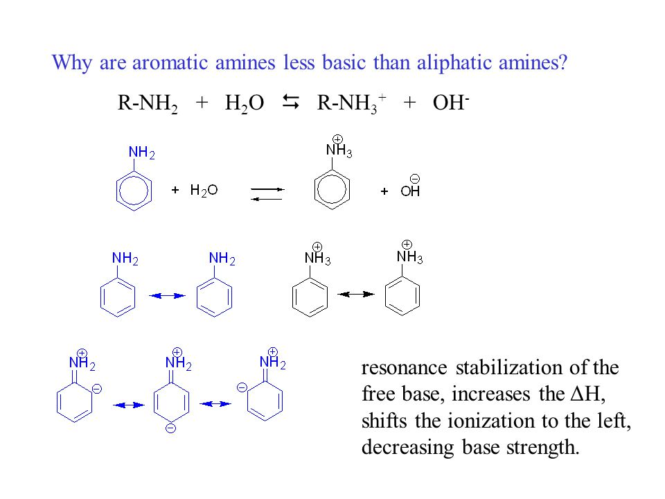 Why are aromatic amines less basic than aliphatic amines.