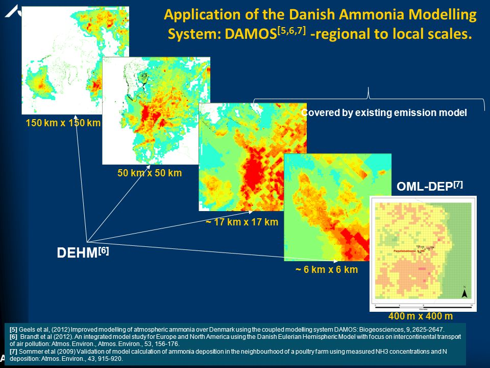 ACCENT-plus Symposium, Urbino 2013 Application of the Danish Ammonia Modelling System: DAMOS [5,6,7] -regional to local scales.
