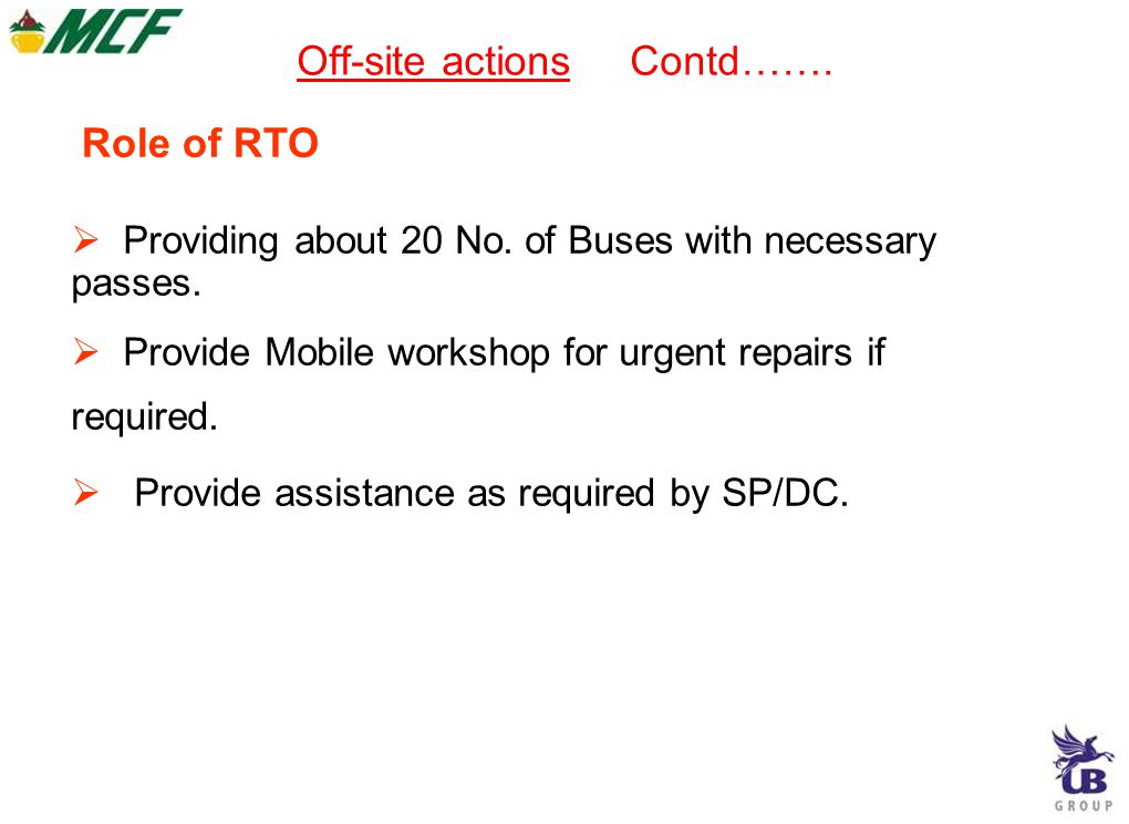Off-site actions Contd……. Providing about 20 No.