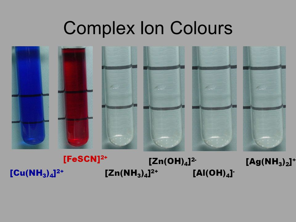 Complex Ion Colours [Cu(NH 3 ) 4 ] 2+ [FeSCN] 2+ [Zn(NH 3 ) 4 ] 2+ [Zn(OH) 4 ] 2- [Al(OH) 4 ] - [Ag(NH 3 ) 2 ] +