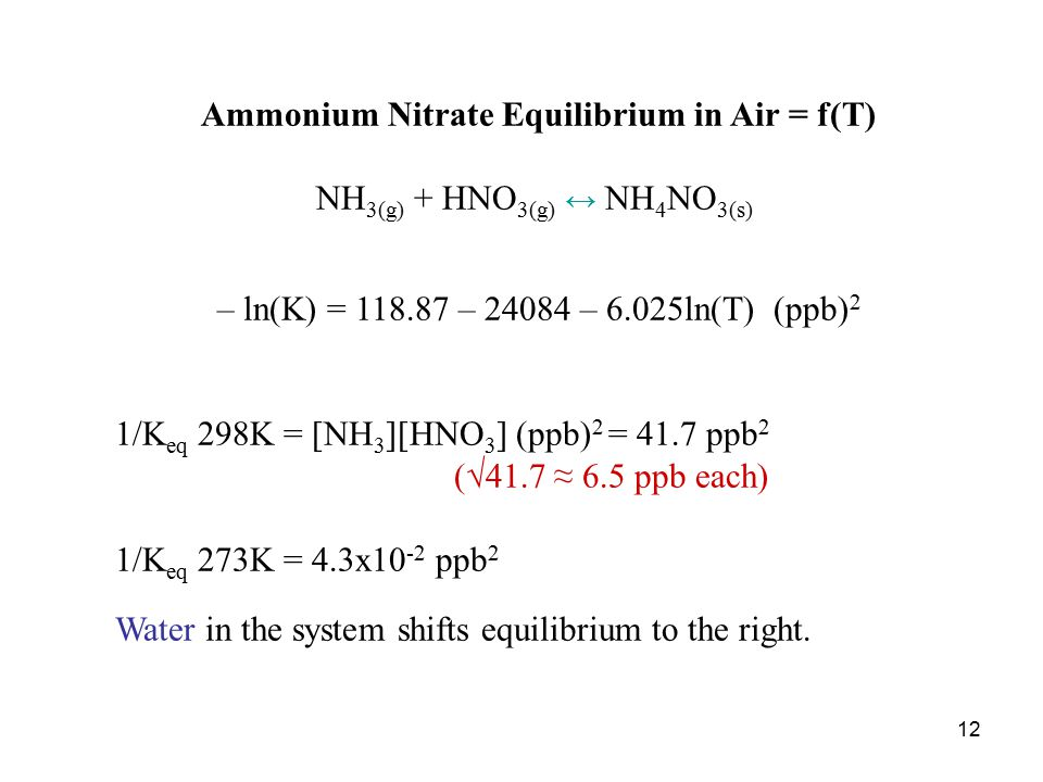 12 Ammonium Nitrate Equilibrium in Air = f(T) NH 3(g) + HNO 3(g) ↔ NH 4 NO 3(s) – ln(K) = 118.87 – 24084 – 6.025ln(T) (ppb) 2 1/K eq 298K = [NH 3 ][HNO 3 ] (ppb) 2 = 41.7 ppb 2 (√41.7 ≈ 6.5 ppb each) 1/K eq 273K = 4.3x10 -2 ppb 2 Water in the system shifts equilibrium to the right.