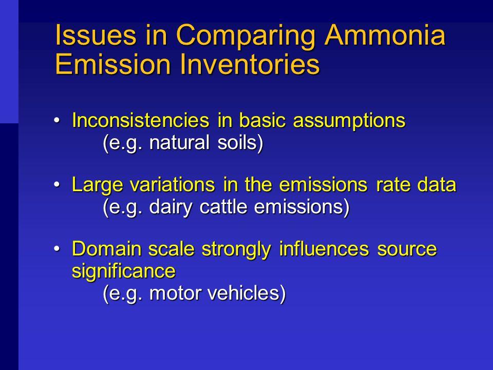 Ammonia Emission Inventory Comparisons