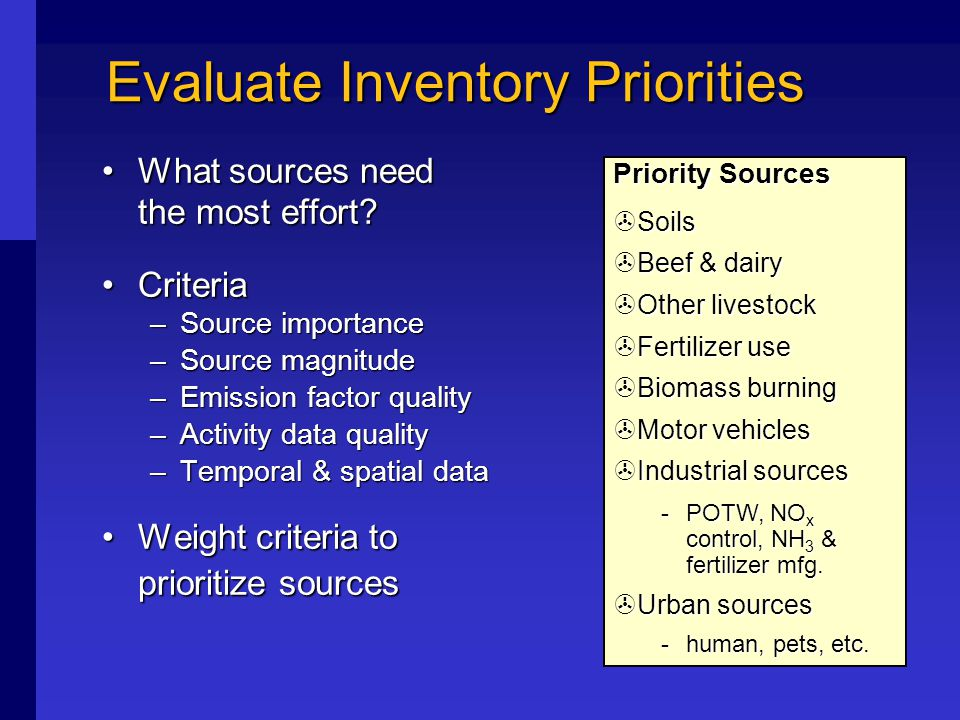 Ammonia Inventory Research Avoid literature reviews or comprehensive needs assessmentsAvoid literature reviews or comprehensive needs assessments Focus on concrete improvementsFocus on concrete improvements Improve emissions rate informationImprove emissions rate information Collect activity dataCollect activity data