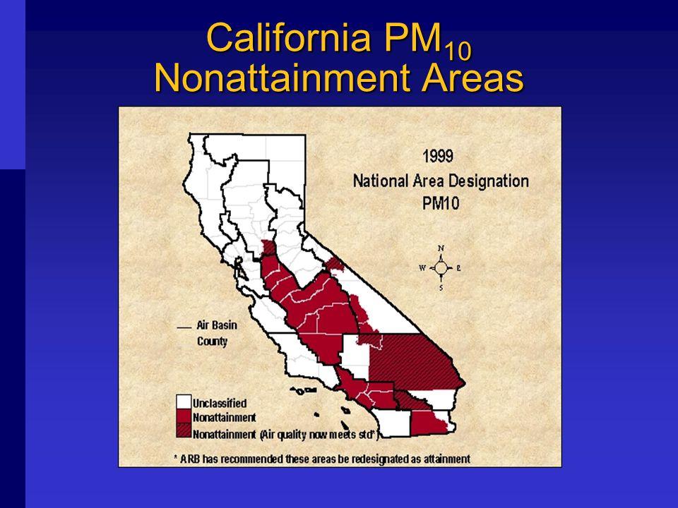 California PM 10 Nonattainment Areas