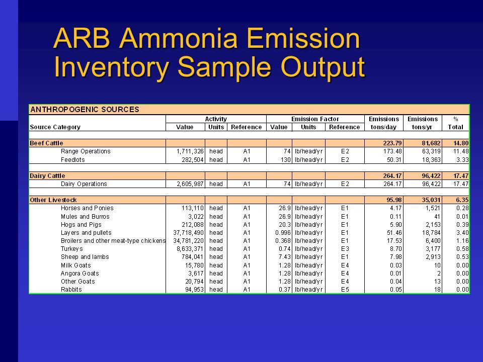 ARB Ammonia Emission Inventory Sample Output