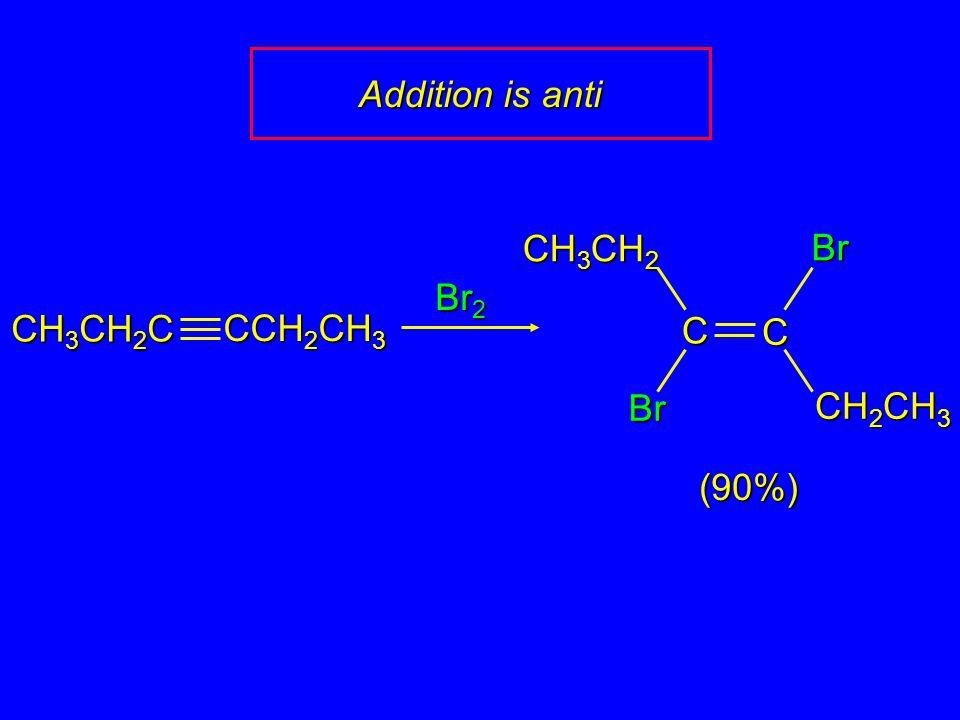 Br 2 CH 3 CH 2 CH 2 CH 3 Br Br (90%) CH 3 CH 2 C CCH 2 CH 3 C C Addition is anti