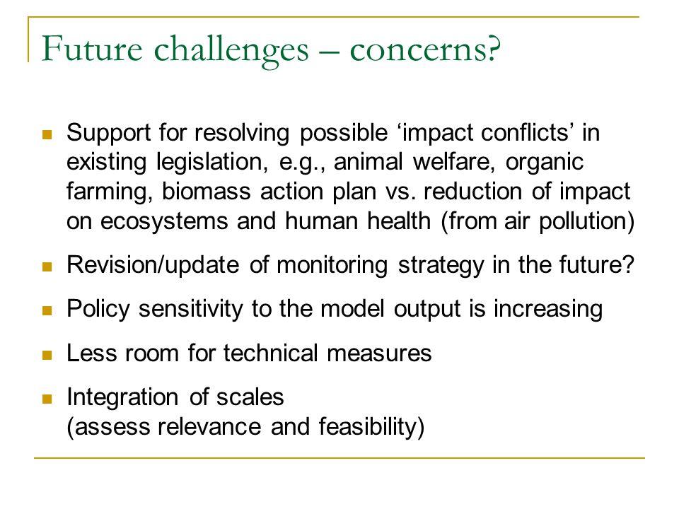 Future challenges – concerns.