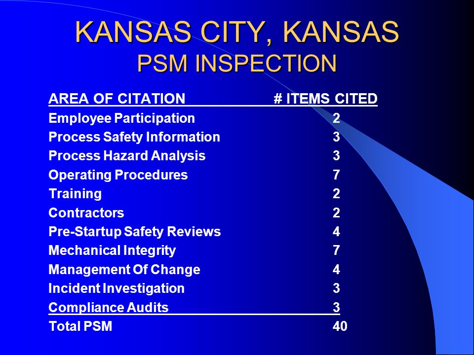 KANSAS CITY, KANSAS PSM INSPECTION AREA OF CITATION # ITEMS CITED Employee Participation2 Process Safety Information3 Process Hazard Analysis3 Operati