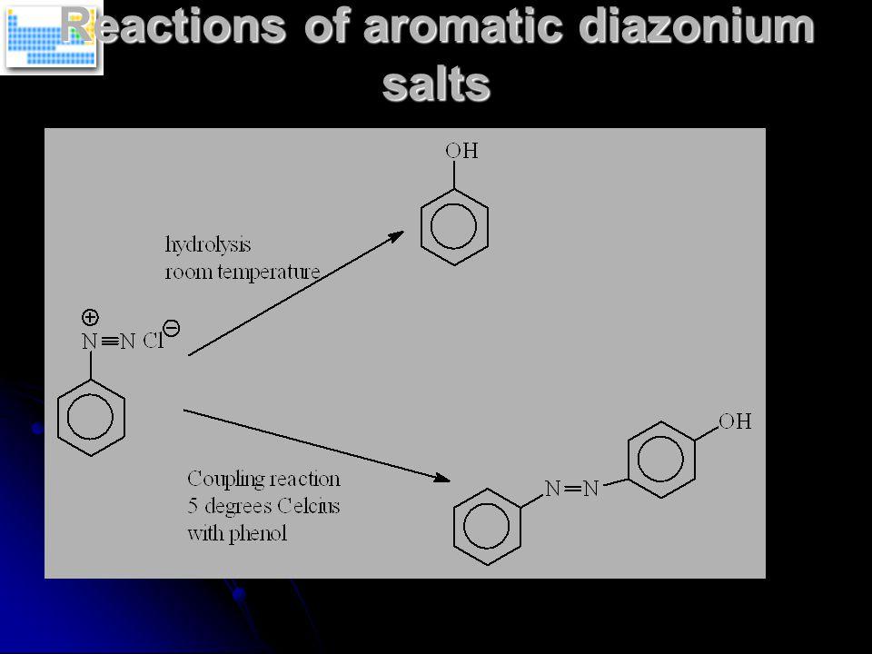 Reactions of aromatic diazonium salts