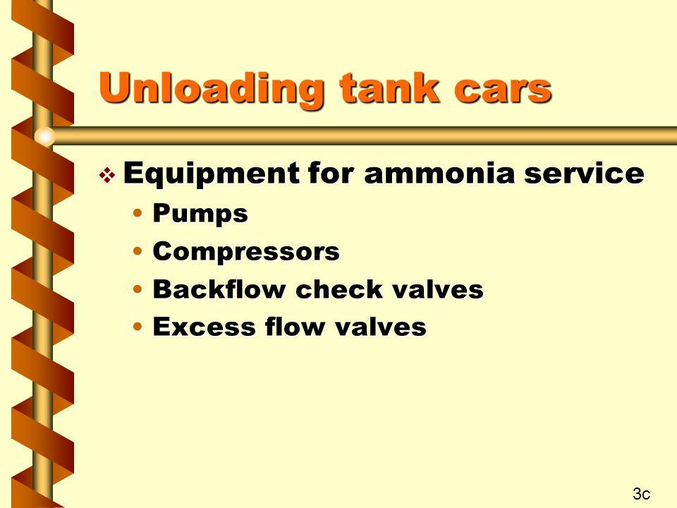 Unloading tank cars v Equipment for ammonia service PumpsPumps CompressorsCompressors Backflow check valvesBackflow check valves Excess flow valvesExcess flow valves 3c