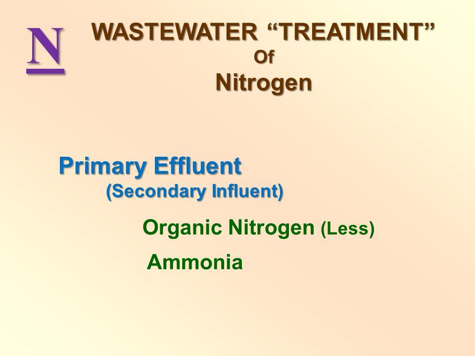N Primary Effluent (Secondary Influent) Organic Nitrogen (Less) Ammonia WASTEWATER TREATMENT OfNitrogen