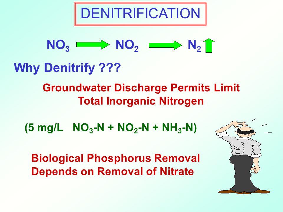 DENITRIFICATION NO 3 NO 2 N 2 Why Denitrify ??.