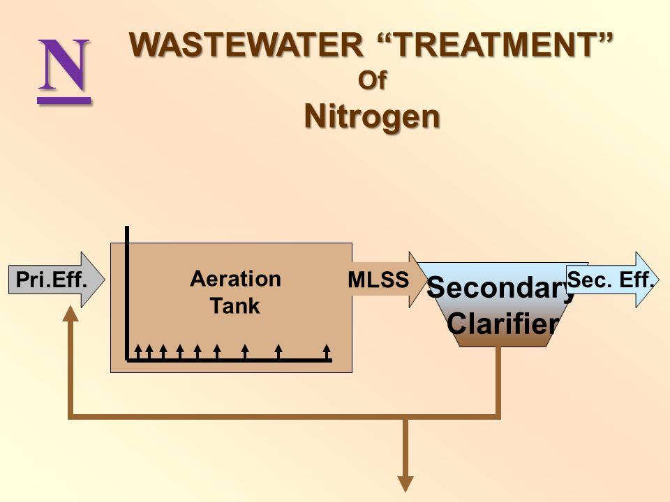 N Secondary Clarifier Pri.Eff.Sec. Eff. Aeration Tank MLSS WASTEWATER TREATMENT OfNitrogen
