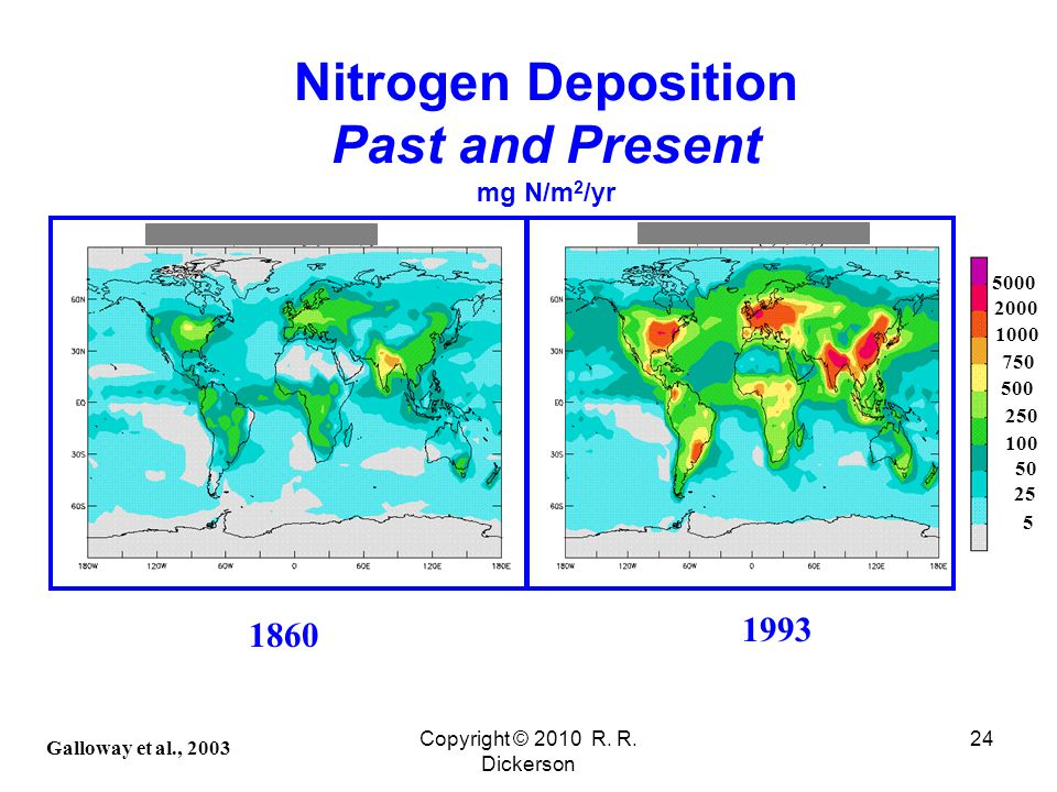 Copyright © 2010 R. R. Dickerson 24 Nitrogen Deposition Past and Present mg N/m 2 /yr 1860 1993 5000 2000 1000 750 500 250 100 50 25 5 Galloway et al.