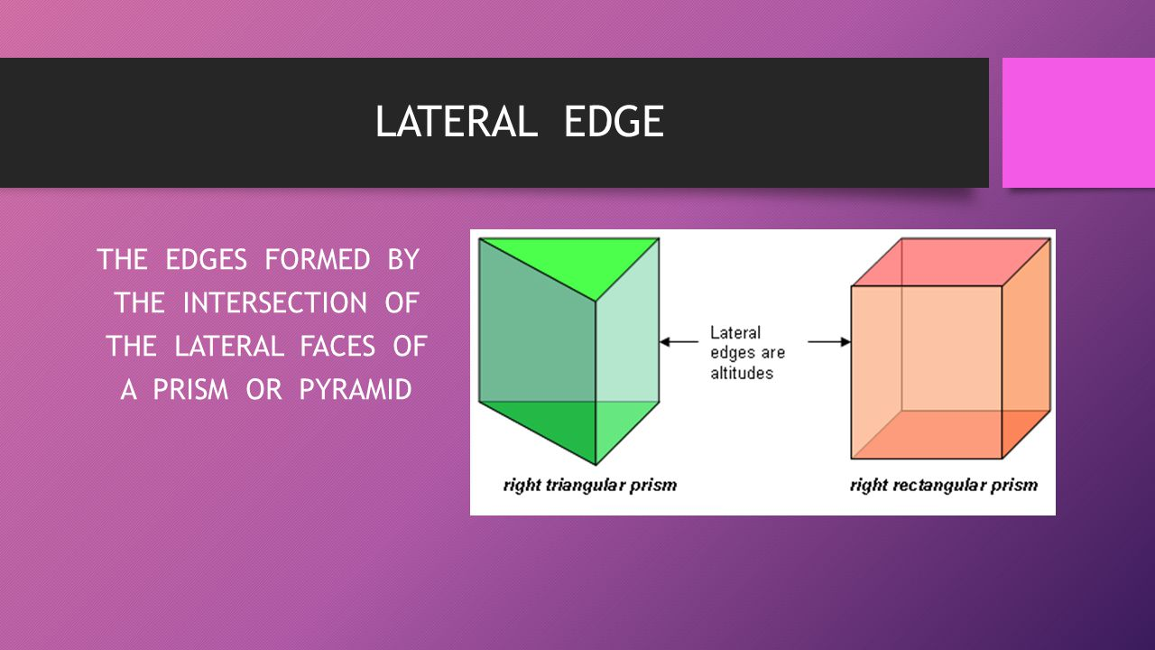 LATERAL EDGE THE EDGES FORMED BY THE INTERSECTION OF THE LATERAL FACES OF A PRISM OR PYRAMID