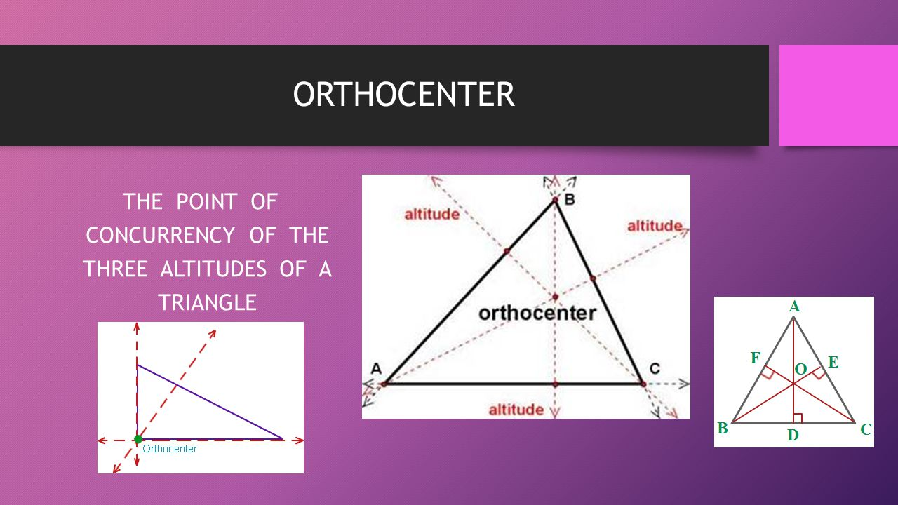 ORTHOCENTER THE POINT OF CONCURRENCY OF THE THREE ALTITUDES OF A TRIANGLE