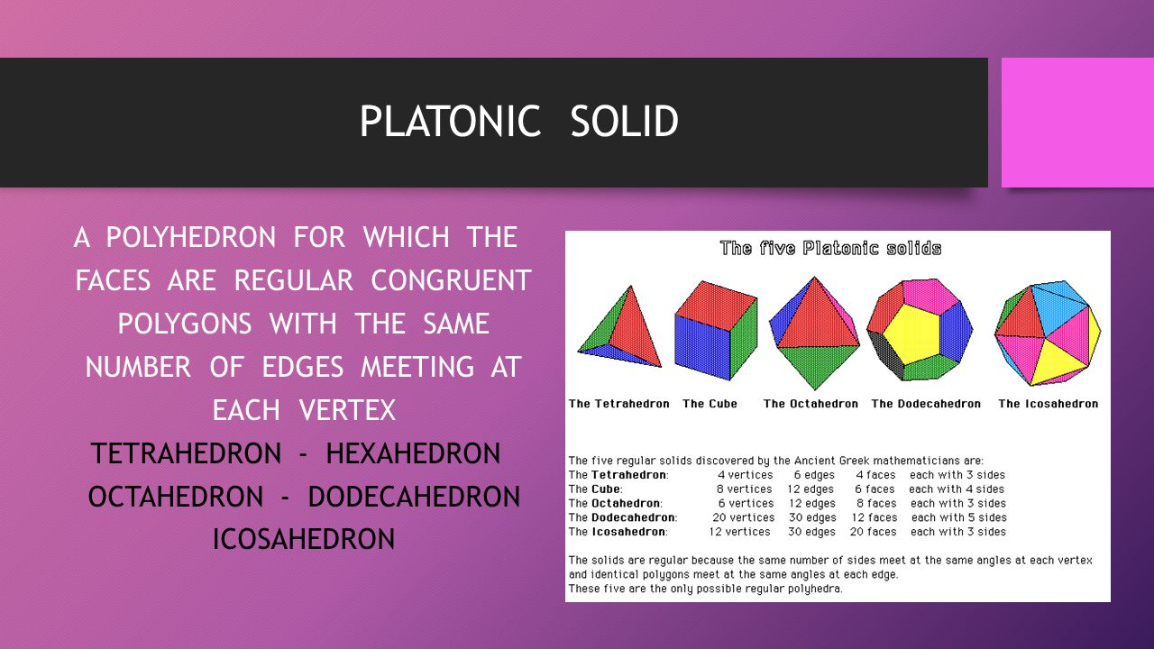 PLATONIC SOLID A POLYHEDRON FOR WHICH THE FACES ARE REGULAR CONGRUENT POLYGONS WITH THE SAME NUMBER OF EDGES MEETING AT EACH VERTEX TETRAHEDRON - HEXA