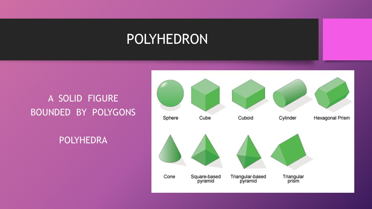 POLYHEDRON A SOLID FIGURE BOUNDED BY POLYGONS POLYHEDRA